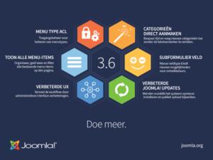 Joomla-6.3